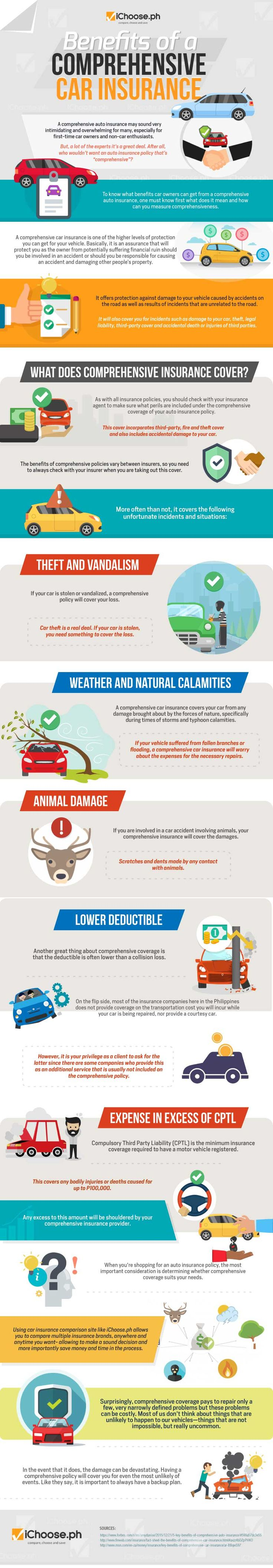 Are You A Businessman And Want To Explores The Benefits Of Your Loved Vehicles Can Enjoy Under A Comprehensive Car Insurance Then Checkout Benefits Of A Comprehensive Car Insurance For Your Personal Vehicle Via Infographic.