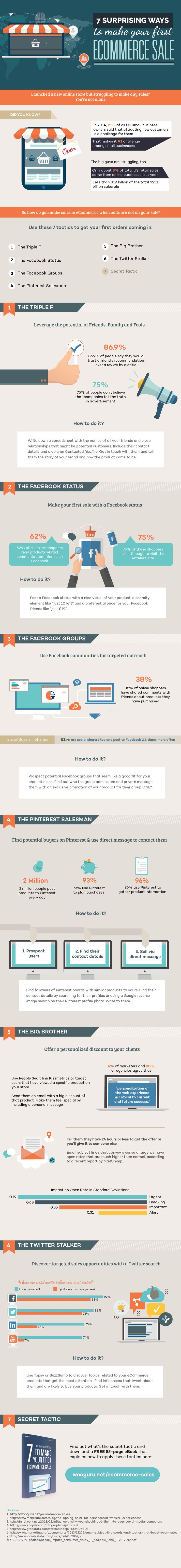 7 Surprising Ways to Make Your First eCommerce Sale #infographic #eCommerce #Marketing #Business