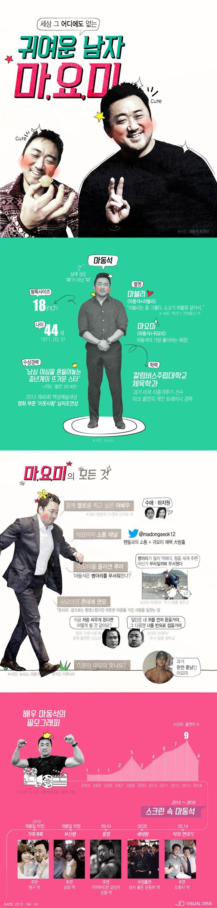 마성의 남자, 신 스틸러 '마요미' [인포그래픽] #MaDongSeok / #Infographic ⓒ 비주얼다이브 무단 복사·전재·재배포 금지