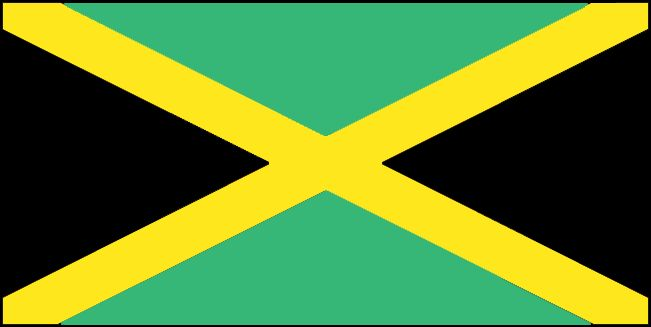 info and lots of fun facts about Jamaica