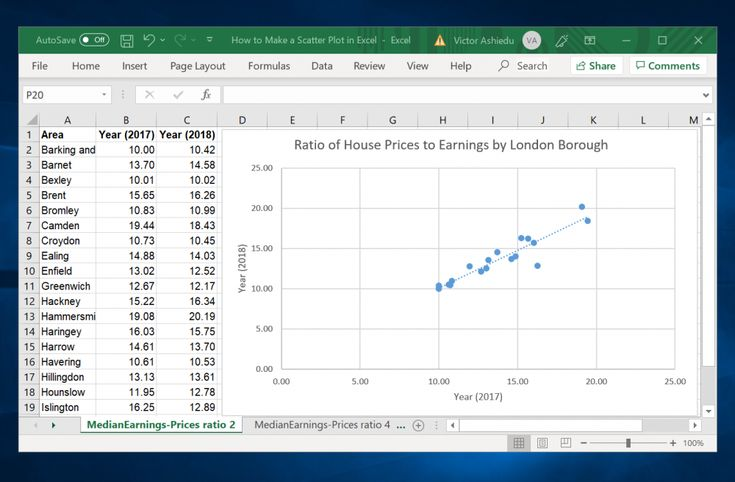 How to make a scatter plot in excel introduction you make