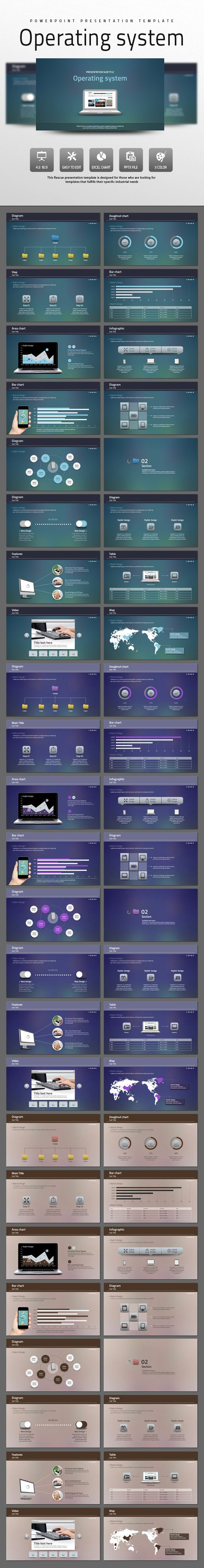 Operating system (PowerPoint Templates)