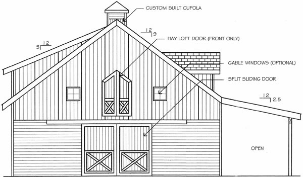 1000 Images About Dream Barn Exteriors Pastures
