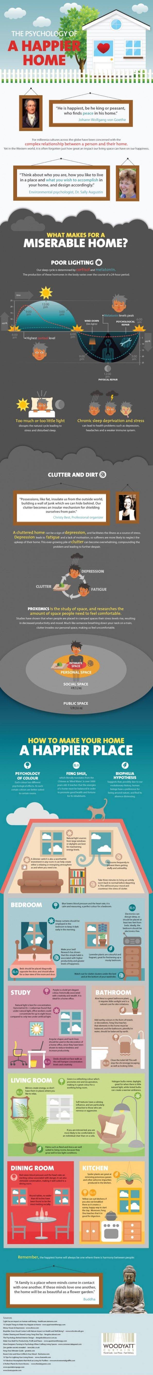 Psychology of a Happier Home Infographic Infographic-- great tips!