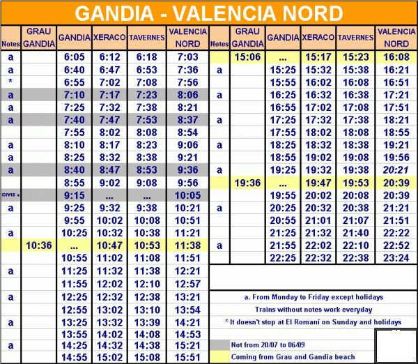 Train Timetable For Gandia to Valencia - UK TV Spain - Sky TV Spain - Freesat Spain - IPTV Spain - British TV Spain - English TV Spain - The Sat and PC Guy