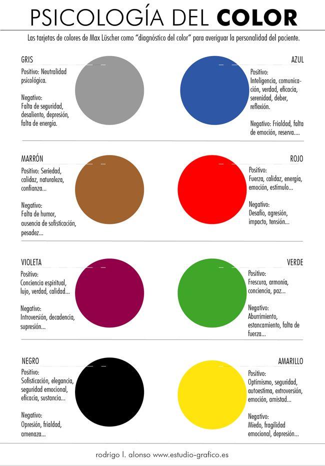 psicologia del color en diseño grafico - Buscar con Google