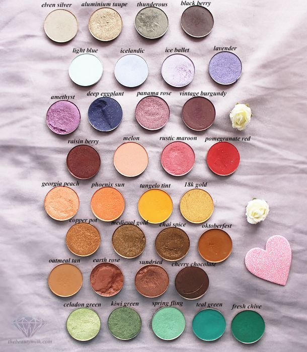 ✨ Coastal Scents Swatches ✨