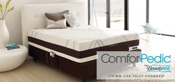 10 best Simmons Hospitality Bedding images on Pinterest