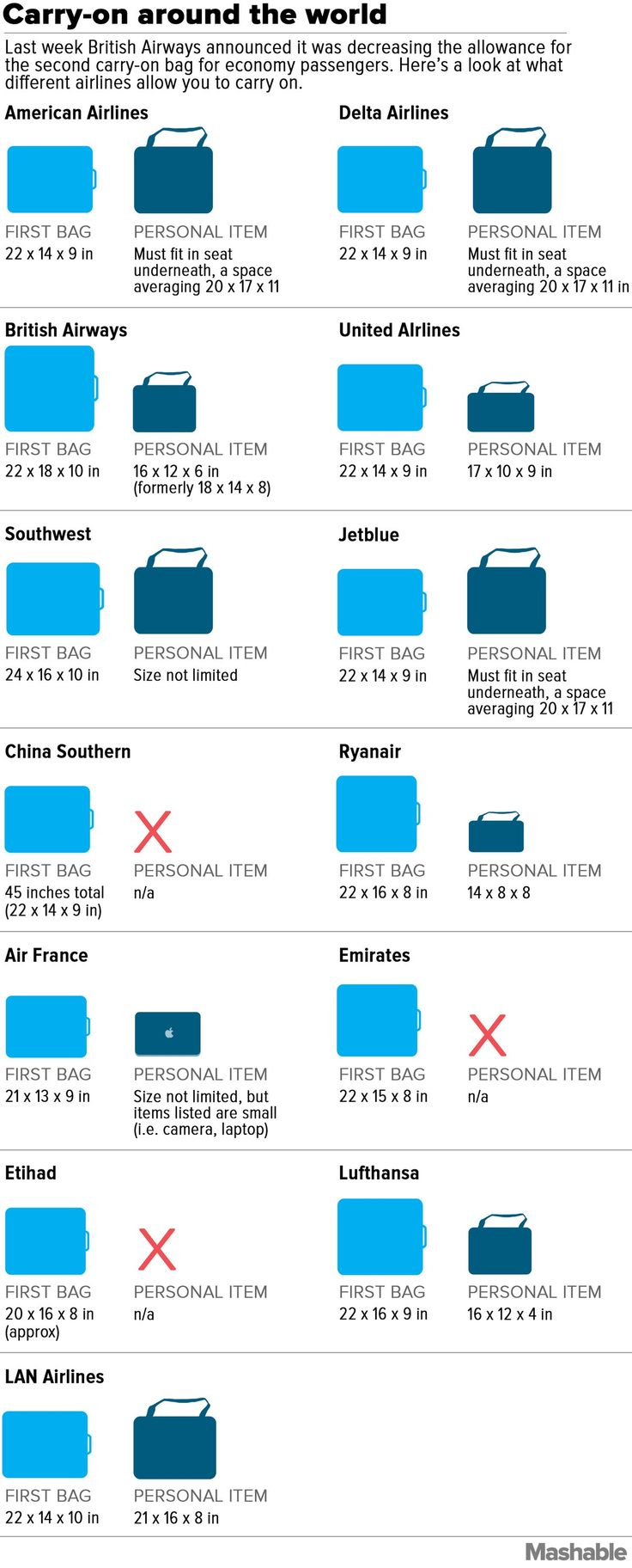 Check out the carry-on size guide before your next flight.
