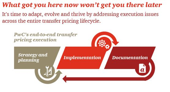 From strategy to reality. How to address execution issues across the whole transfer pricing lifecycle. PwC End-to-End Transfer Pricing Execution.