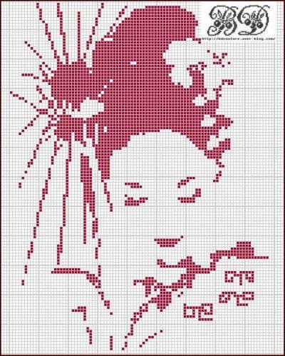 Une jolie carte de Anne Le sac de Viedeszanges Les sacs de Chantal Le sac à pain de Maryline Le poisson de Wilma Merci à Elles pour ces jolies réalisations !