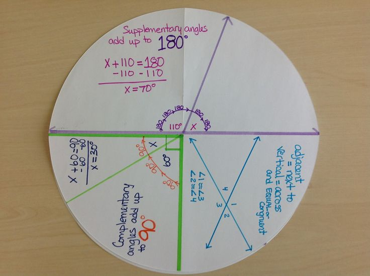 Middle School Math: angles and geometry
