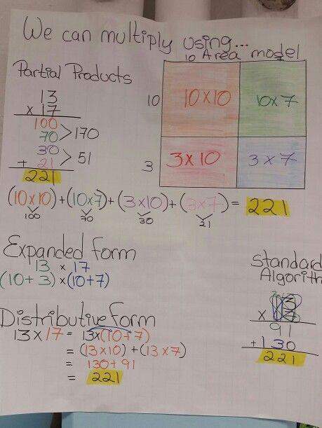 215 Best Multiplicationdivision Images On Pinterest Math Anchor