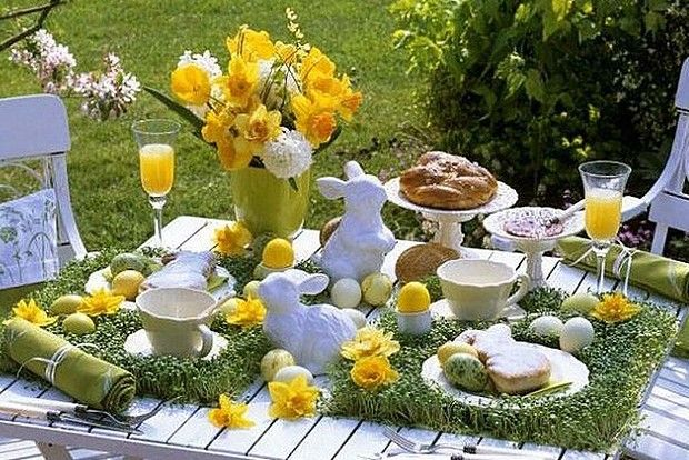 Easter Brunch Ideas Breakfast And Brunch Recipes Ideas