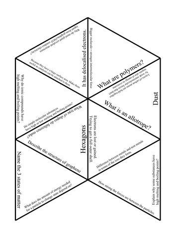best 25  gcse chemistry revision ideas on pinterest