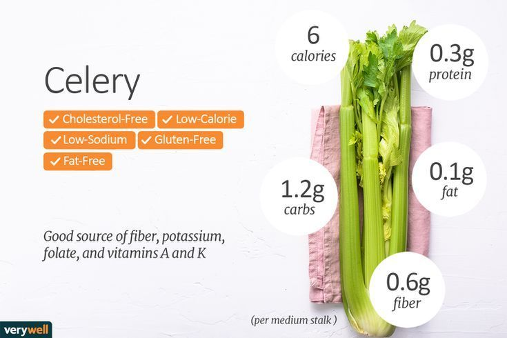 Celery Nutrition Facts Calories Carbs And Health Benefits Benefits Calories Carbs Celery Facts Health In 2020 Beet Nutrition Facts Nutrition Facts Nutrition
