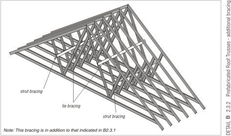 Detail b 2 3 1 prefabricated roof trusses minimum for Prefab roof trusses