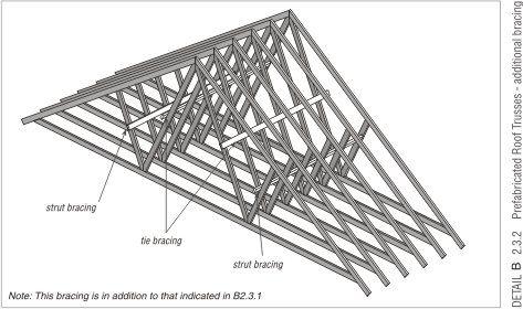 Detail B 2 3 1 Prefabricated Roof Trusses Minimum
