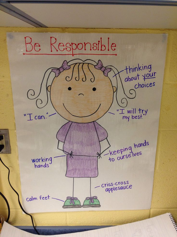 """PBIS anchor chart - """"Be Responsible."""""""