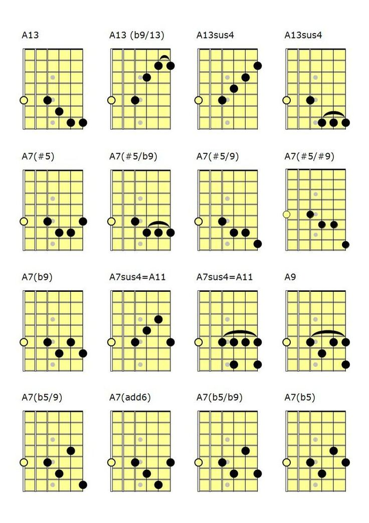 41 Best Acordes De Guitarra Images On Pinterest Guitar Chords