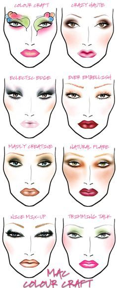 soorten make up
