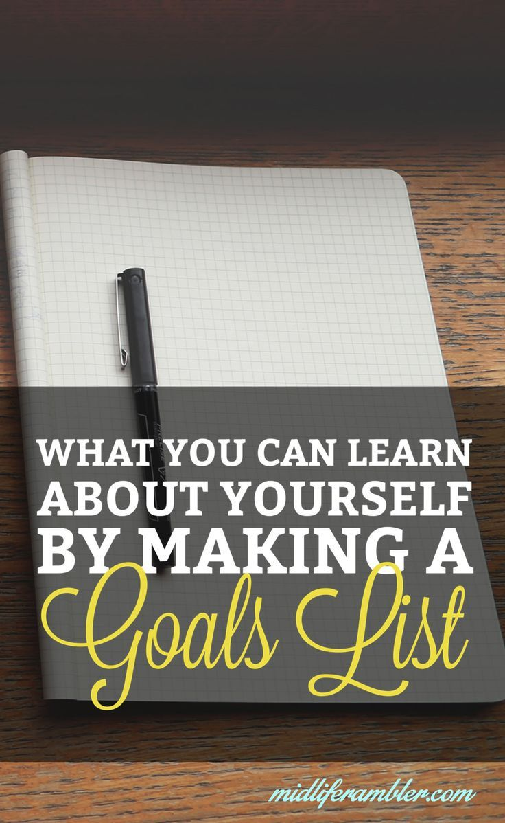 setting a goal for myself and my future Read the 117 tips on how to set goals from successful entrepreneurs to my future reality for that particular goal trello to set goals for myself.