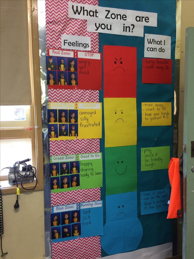 A zones of regulation monitoring board