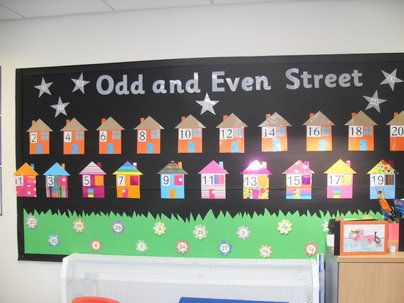 Odd and Even Street Display, classroom display, class display, numeracy, maths, numbers, counting, Street, Early Years (EYFS), KS1 & KS2 Primary Resources