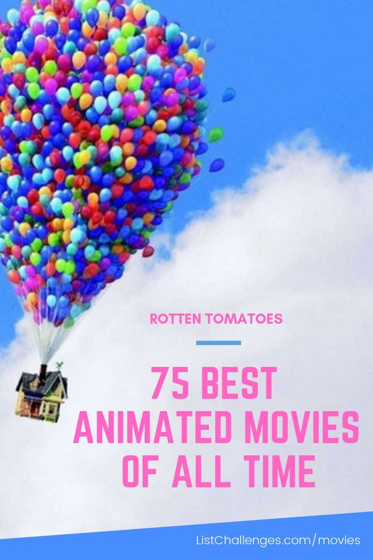 To Ralph Bakshis Urbane Concrete Jungles To The Furthest Reaches Of The Galaxy In Wall E Rotten Tomatoes Presents The 75 Best Reviewed