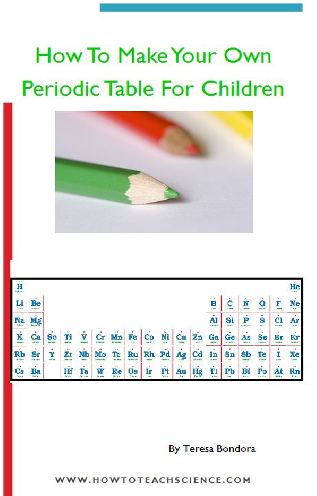 13 best periodic table activities images on pinterest periodic make your own periodic table for the wall a must do activity for 2nd urtaz Images