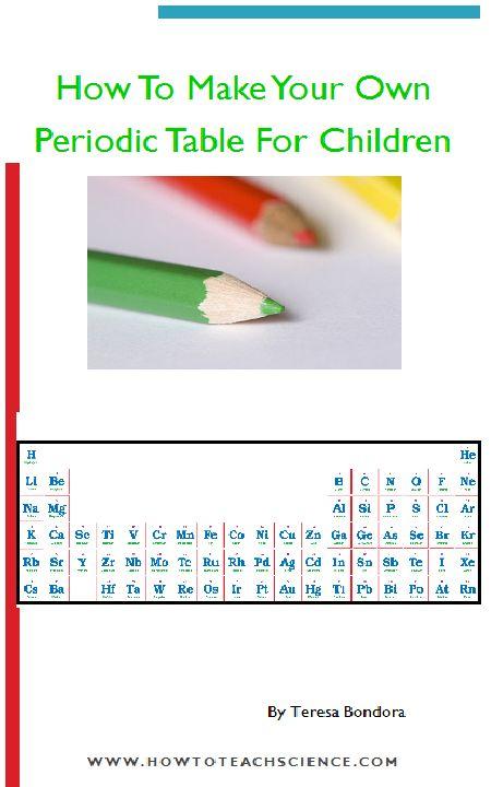 Fun periodic table activities gallery periodic table of elements list 13 best periodic table activities images on pinterest periodic urtaz Choice Image