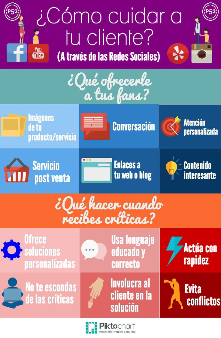 Cómo cuidar a tu cliente (con Redes Sociales) #infografia #marketing #socialmedia