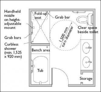 32 trendy bathroom layout 8x10 floor plans #bathroom (with