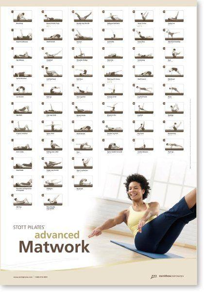 STOTT PILATES Advanced Matwork