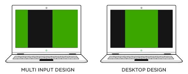 comparison of multi input vs. traditional layoutshttp://www.lukew.com/ff/entry.asp?1721