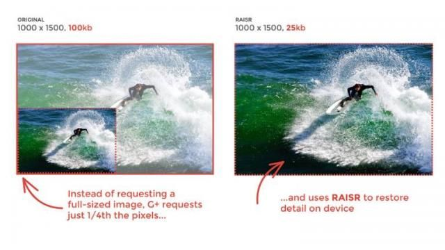 RAISR 101: All you need to know about Google's imaging tech
