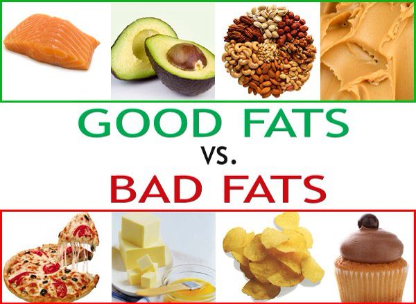 Good fats can contribute to improved body composition, better brain function, as well as better eye and skin health. What's your favorite good fat? #islandsmiracle #supplement #beauty #fatloss #fitfam #fitness #exercise #gym #healthyfood #cleaneating #food #healthyliving