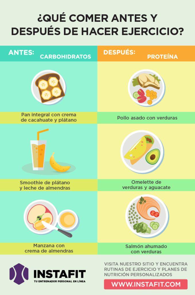 comer después de hacer ejercicio