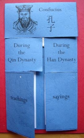 China lapbook confucius by jimmiehomeschoolmom, via Flickr. Many interesting mini books on this site.