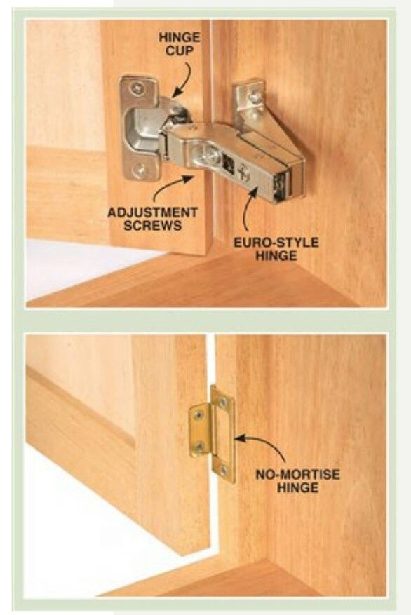 2 hinges for inset cabinet doors  DIY get err done