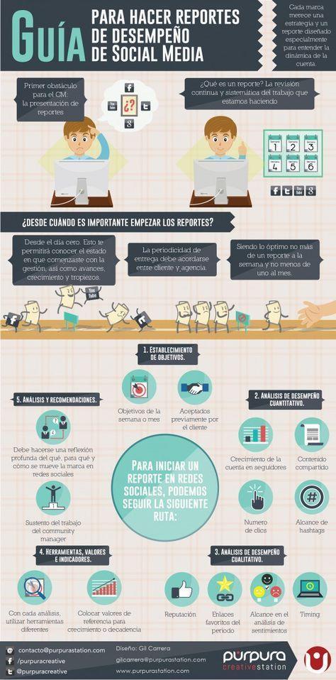 Guía para hacer informes sobre el trabajo en Redes Sociales #infografia