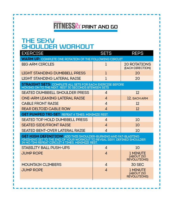 Jaime Baird's Shoulder Workout- Fitness Rx Magazine. I love her.