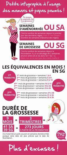 http://cherryfizzdessine.blogspot.fr/2015/05/infographie-sur-la-grossesse.html