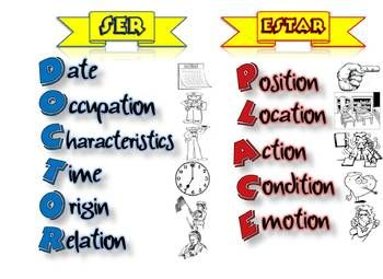 SER vs ESTAR poster with D.O.C.T.O.R. and P.L.A.C.E. acronyms for uses