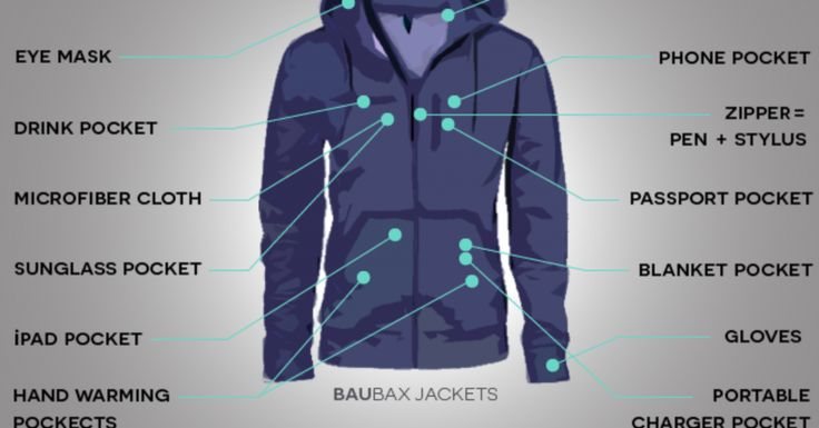 The all-in-one travel jacket everyone is talking about  Be sure to like us on Facebook at https://www.facebook.com/BrianConwayWGTravelPartner/