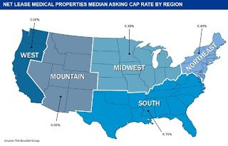Net Lease: The Boulder Group Publishes Net Lease Medical Rese...