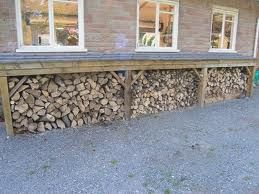 Long log store with pitched roof..want one like this in an inverted L shape to hug our building..err..Dad!