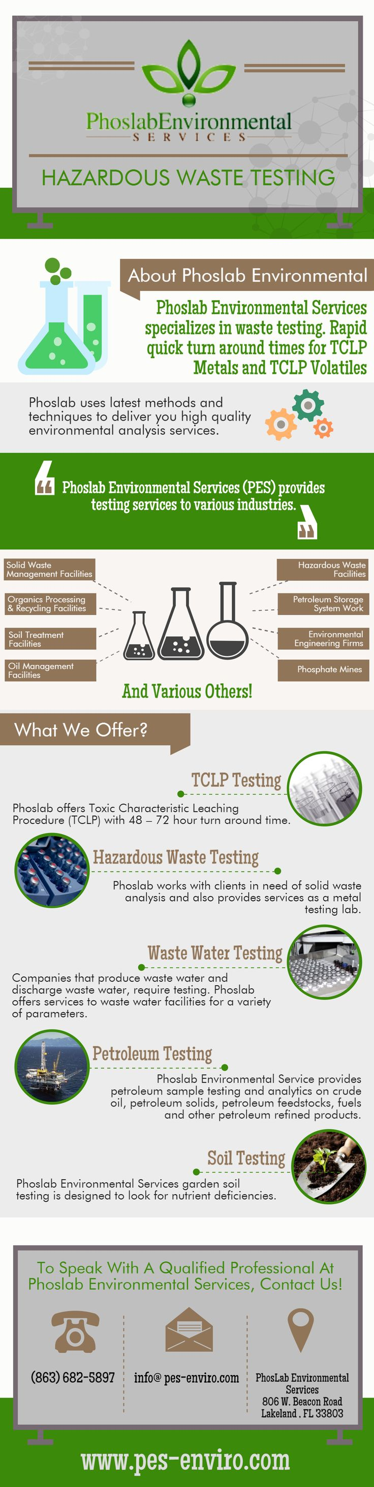71 best creative infographic images on pinterest creative phoslab environmental services inc pes is an analytical laboratory that provides quality environmental testing services to different business divisions fandeluxe Images