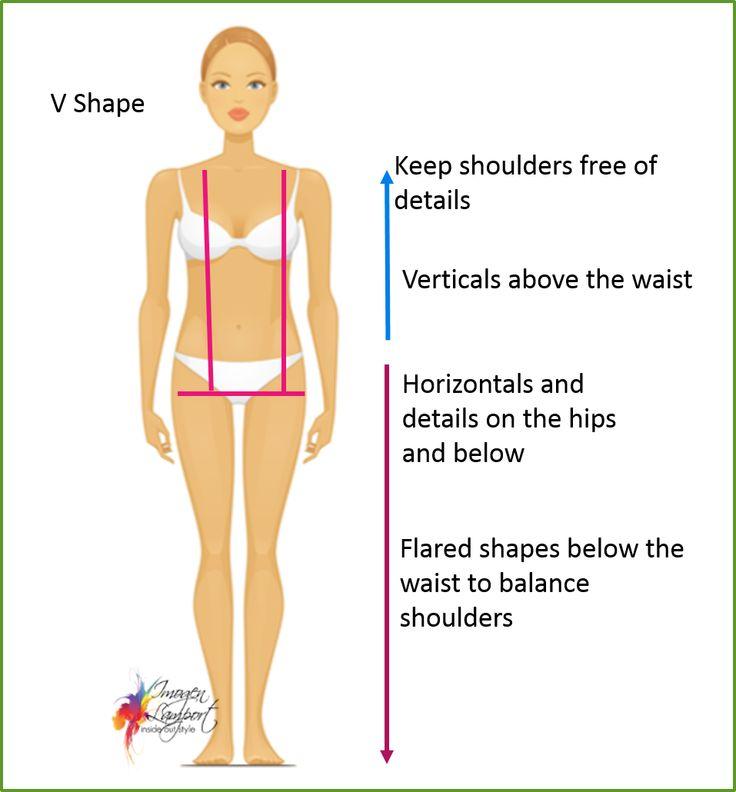 Body Shape Bible: Understanding How to Dress V Shape ...