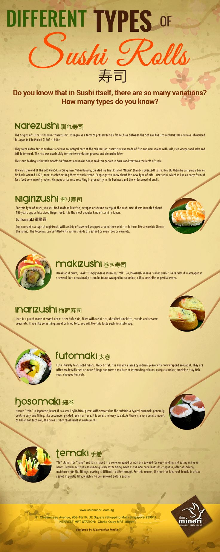 Do you know the Different Types of #Sushi Rolls? #JapaneseFood Infographic http://sumo.ly/kOV6 #infographics